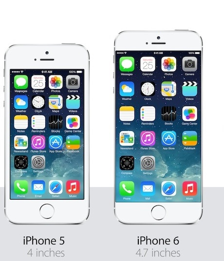 màn hình iPhone 6 vs iPhone 5